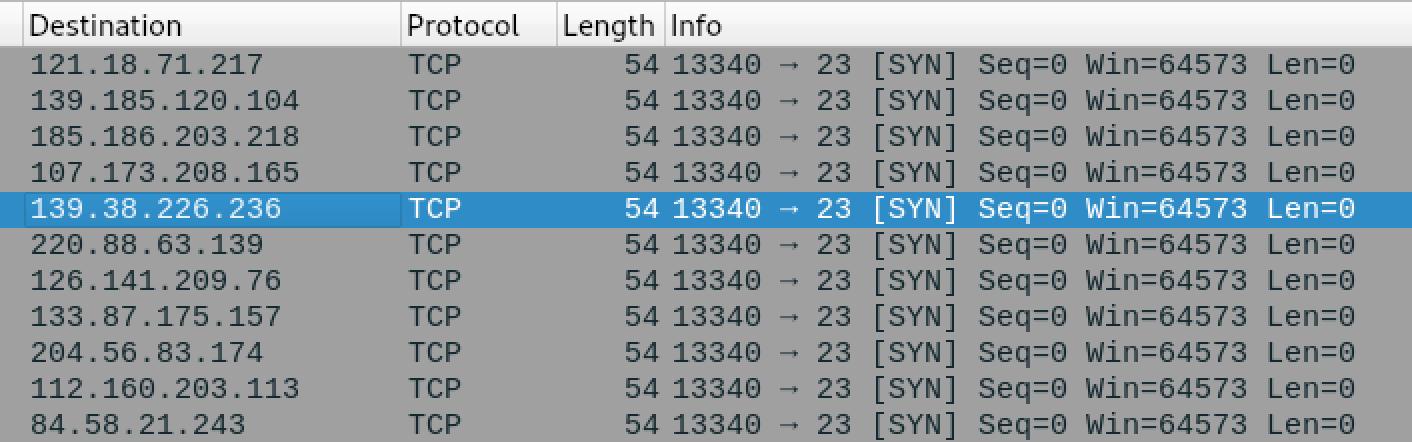Figure 3. Scanning TCP port 23 of random hosts