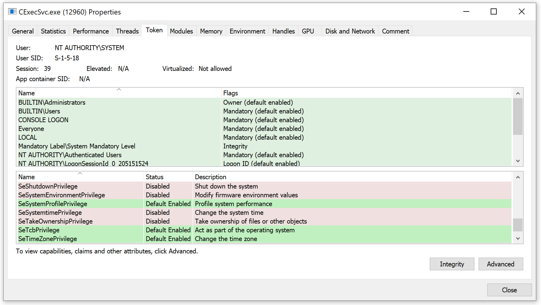 図5: CExecSvcがSeTcbPrivilegeを持つことを示すProcessHacker
