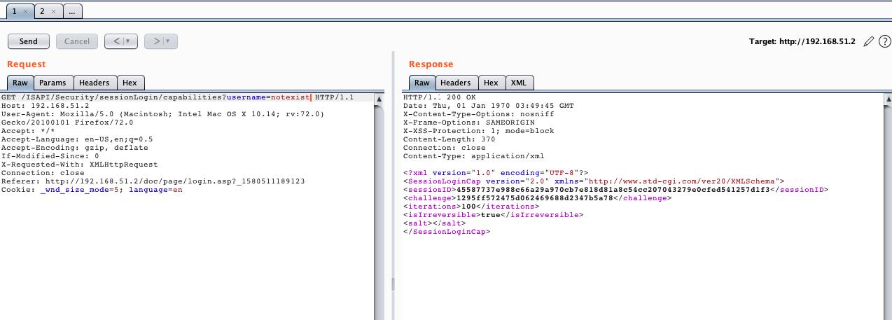 これは、AvertX IPカメラのデータベースに存在しないユーザー名で、そのAvertX IPカメラにログイン要求が送信された場合に発生する内容を示しています。