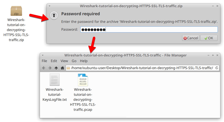 Wireshark-tutorial-on-decrypting-HTTPS-SSL-TLS-traffic.zip ファイルのスクリーンショット。ZIP アーカイブを解凍してそれをチュートリアル用 HTTPS トラフィックの復号化に利用する方法を説明しているところ