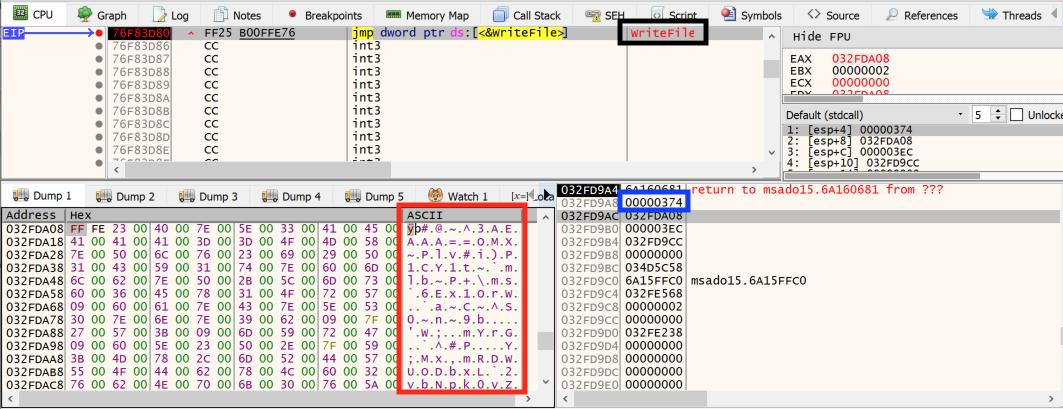 この図は、ファイルに書き込まれるコードが難読化されていることを示しています。強力な難読化を比較的簡単に達成できることが、攻撃者がスクリプトベースのマルウェアの使用を選択する理由の1つです。