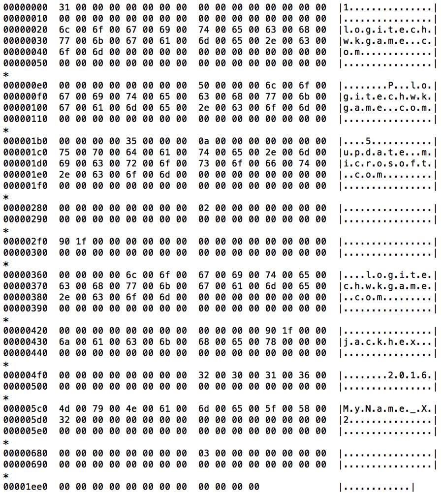 図7 9002トロイの木馬の設定