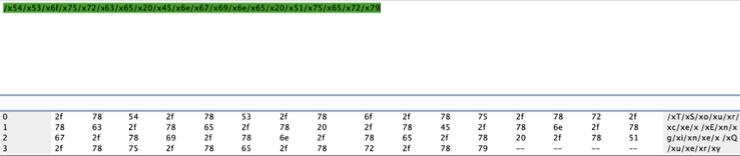 図9 デコードされたTSource Engine Queryのペイロード
