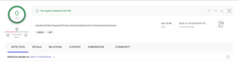 これは、このブログの執筆時点で、VirusTotal上でベンダーのいずれもPGMinerを検出していない状況を示しています。