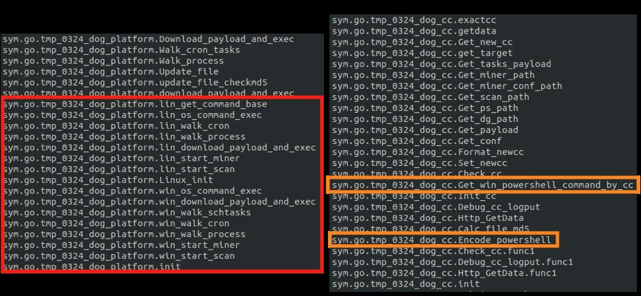 カスタムGoライブラリを使い、このGoバイナリはWindowsまたは*NIXシステムのXMRigマイニングソフトウェアを制御できます。
