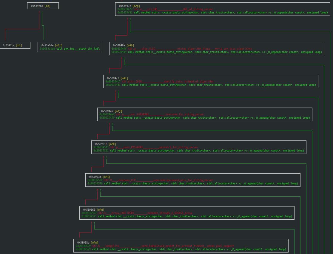 WatchDogマイナーのバージョンのXMRigは、ここに示すような完全に構成可能なオペレーションメニューを提供します。
