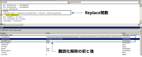 図5: 難読化の前後で関数とデータが置き換えられる。