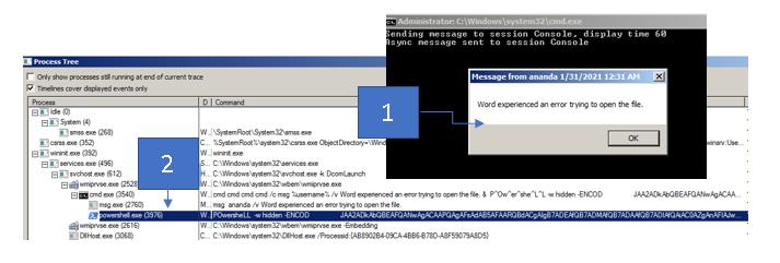 図10: msg.exeとpowershell.exeの実行。