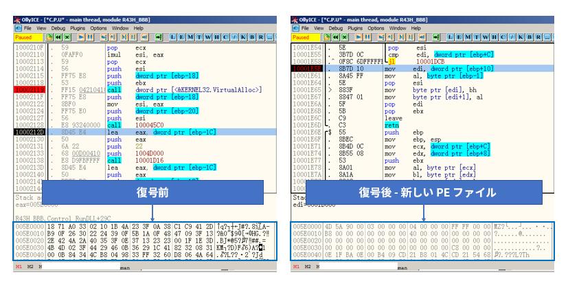 図20: PE内で暗号化されているデータとメモリ内のデータの復号化