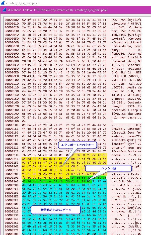 図24 エクスポートされたキー、ハッシュ値、暗号化されたC2データを含むPOSTリクエストを示すWiresharkのパケットキャプチャ