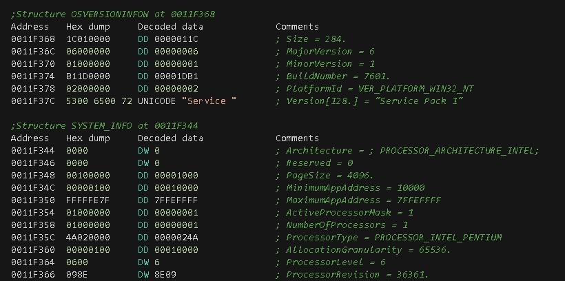 図5 API呼び出しによって値を設定されたOSVERSIONINFOW構造体とSYSTEM_INFO構造体