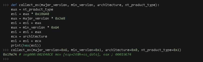 図6 OSデータ生成アルゴリズムをエミュレートするPythonの概念実証(PoC)