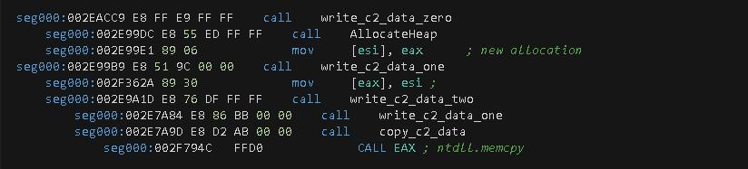 図12 中間C2データコピーを実行する関数呼び出し