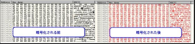 図16 C2データの暗号化前後の状態