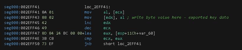 図18 エクスポートされた暗号キーのデータを記入する書き込みループ
