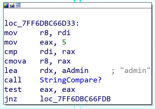 送信者のusernameをadminと比較するSiloscape