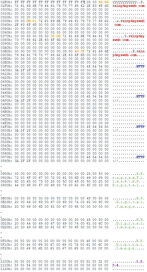 サンプル内でハードコードされているPlugXの設定はこの図で示した値にデコードされる