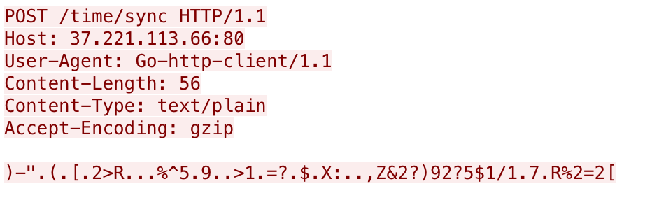 Host、User-Agent、Content-Length、Content-Type、Accept-Codingを表示するGasketの補足的リクエストの例。